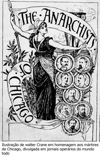 Ilustración-mártires-chicago