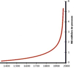 populacao-1